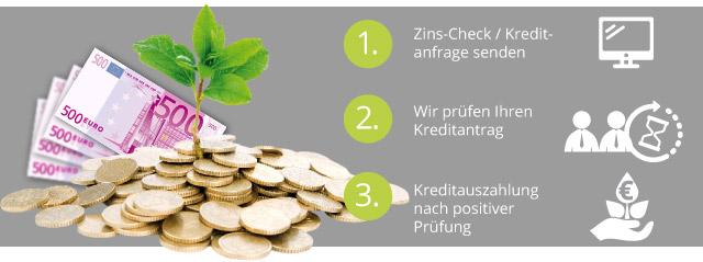 Mikrodarlehen vom Bund 1.000 € - 20.000 €